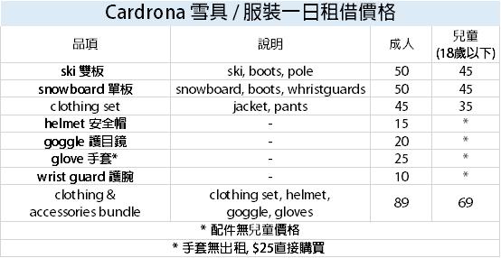 Cadrona 租雪具