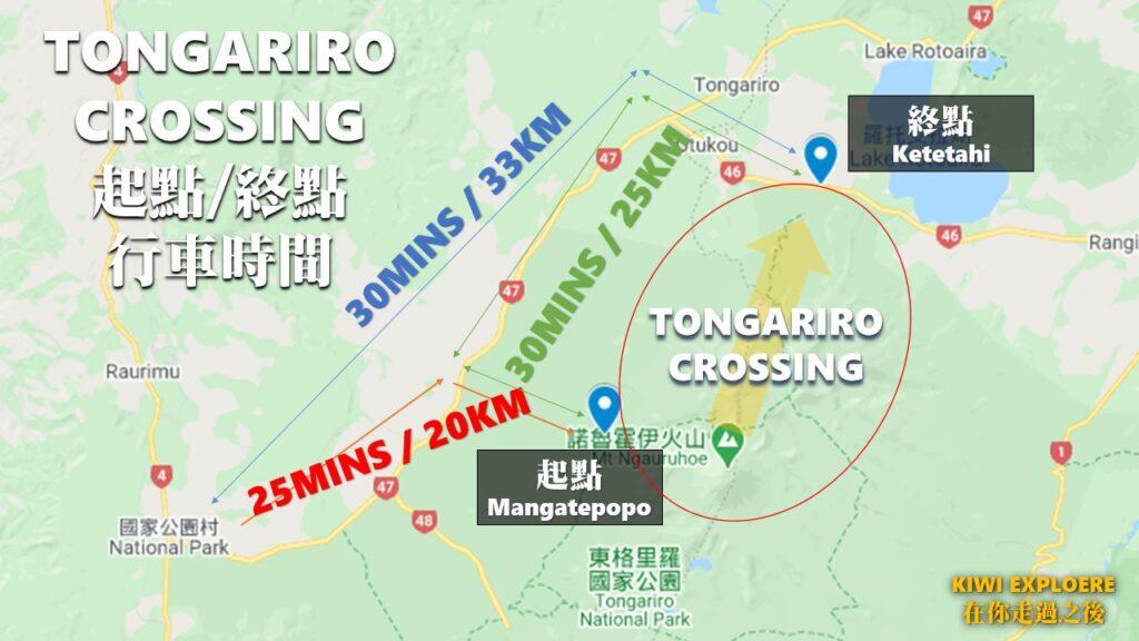 Tongariro crossing 開車時間